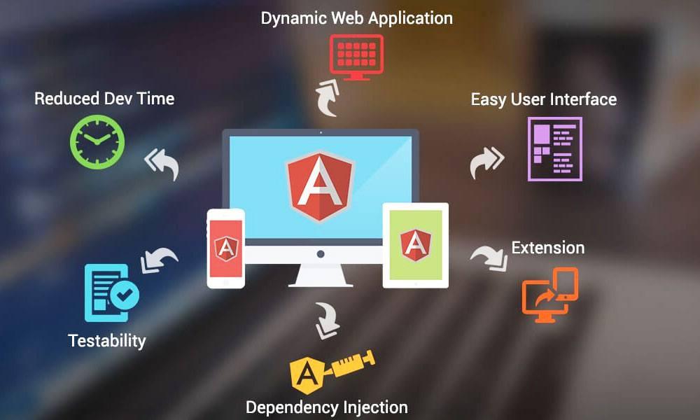 Web-framework-img-2